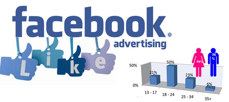 Khách hàng tiềm năng trên facebook