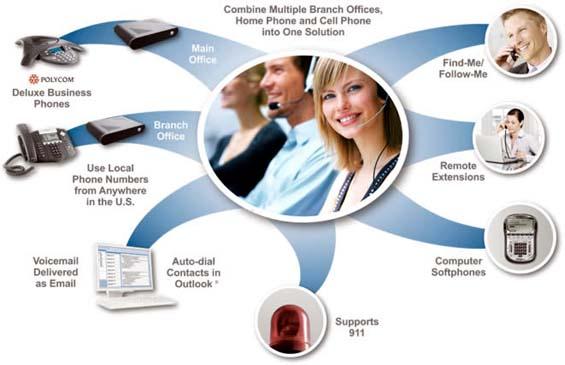 biện pháp chăm sóc khách hàng hiệu quả