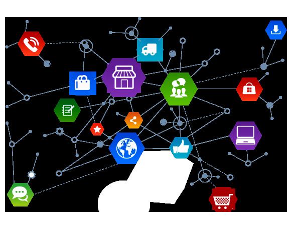 Quy trình triển khai của phần mềm quản lý bán hàng 2