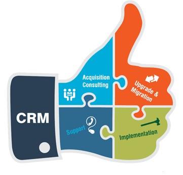 CRM software là gì 2