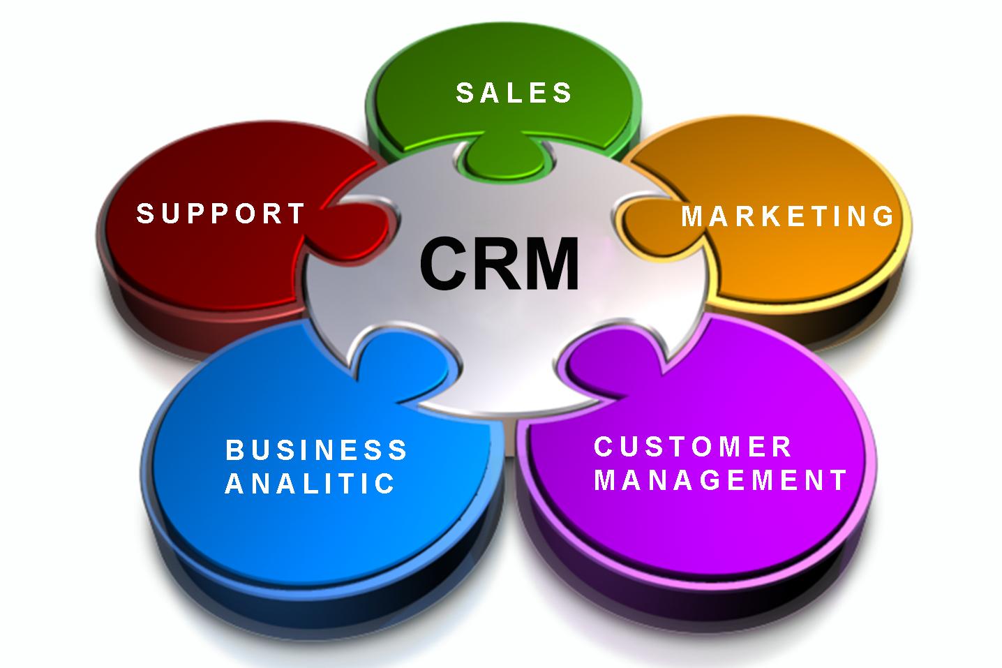 quản lý và chăm sóc khách hàng hiệu quả