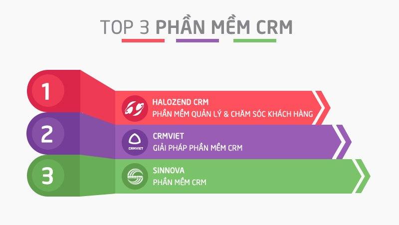 TOP-3-phan-mem-crm